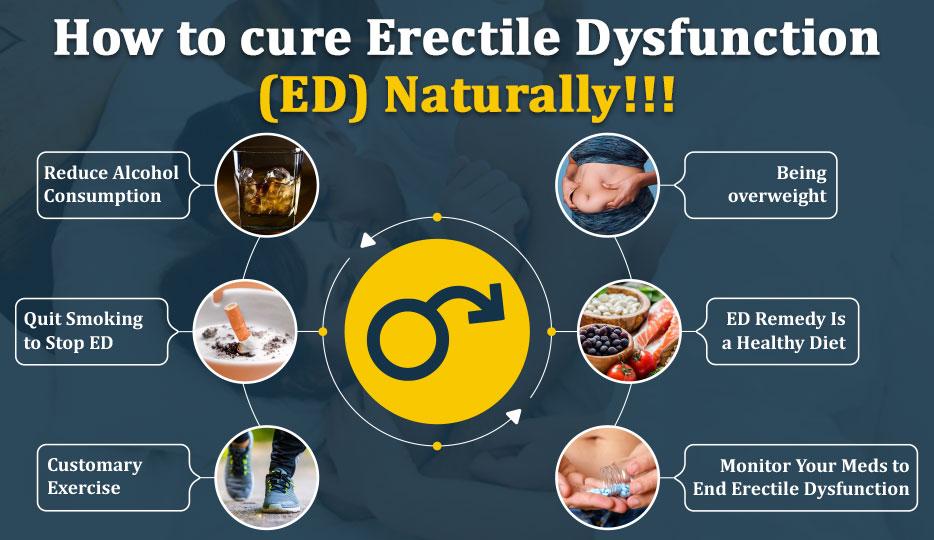 Erectile Dysfunction - How Do Men Deal Naturally?